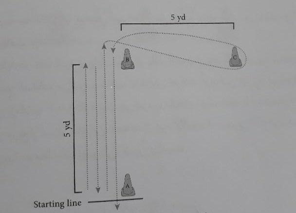 3 cone- drill