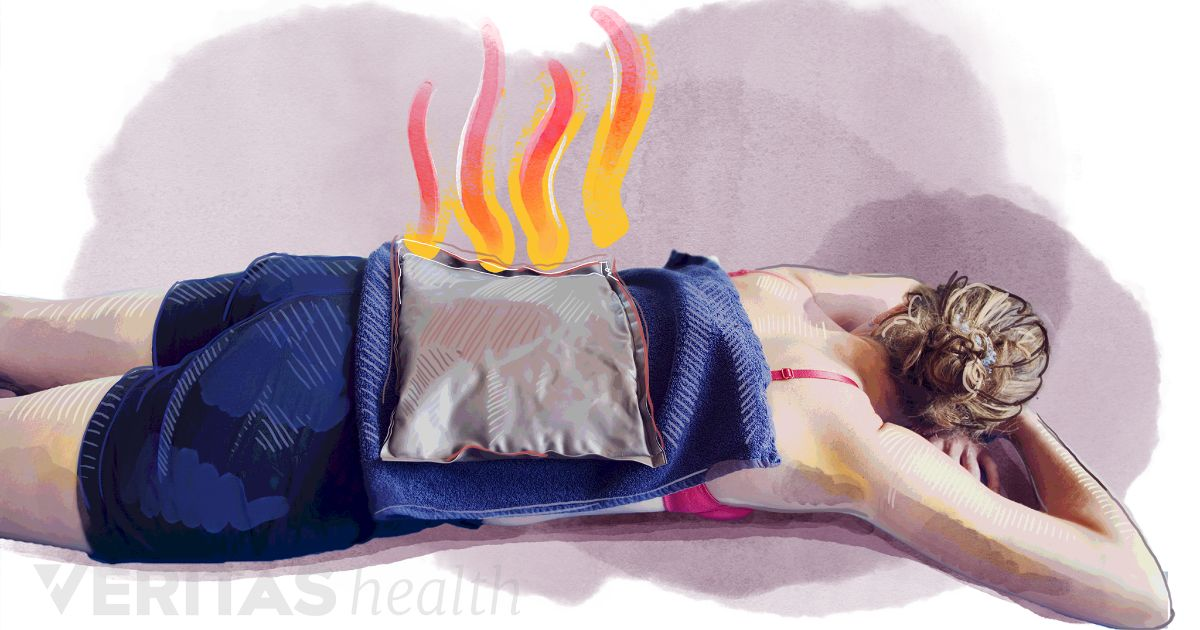 -heat-therapy-back
