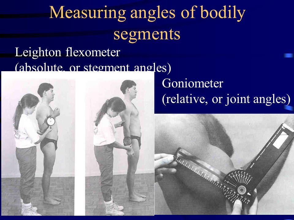 Goniometer flexometer